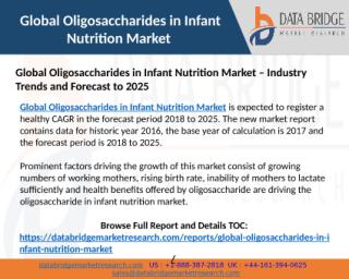 Global Oligosaccharides in Infant Nutrition Market – Industry Trends and Forecast to 2025.pptx