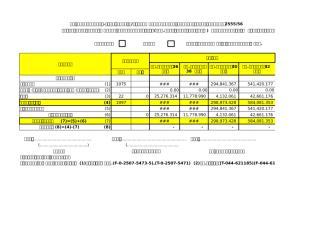 ขป.1 พย.55 (ส่งงาน)ยา งชุมน้อย-1ที่แก้ไข.xls